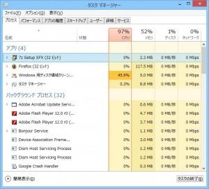 Windows 8.1 Pro (64bit) タスク マネージャー