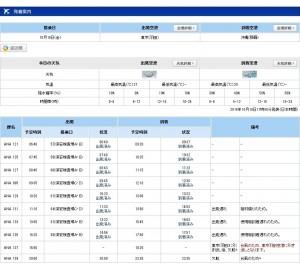 運航状況 (2014/10/10 18:29)